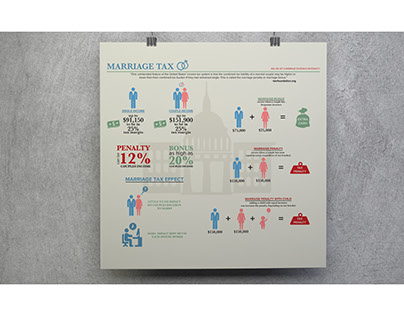 Marriage Tax Infographic