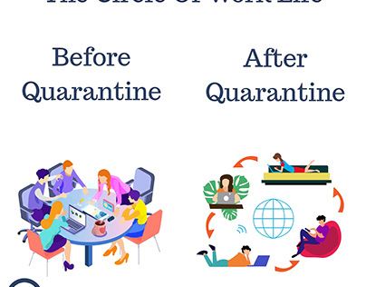 Before and after quarantine