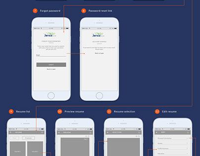 Jarviz builder mobile app