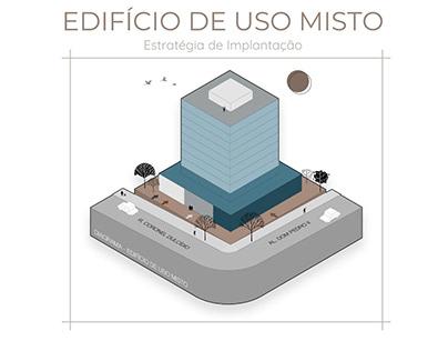 ESTRATÉGIA DE IMPLANTAÇÃO - EDIFÍCIO DE USO MISTO