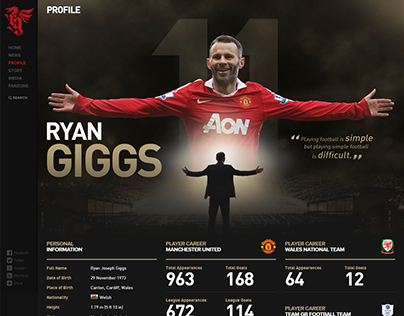 RyanGiggs.cc - Version 4.0