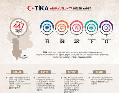 infografik / infographics