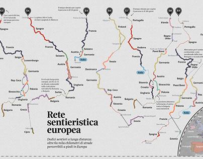 European long-distance paths