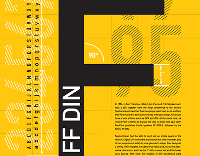 FF DIN Type Poster