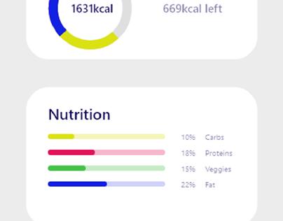 Calories Analytics