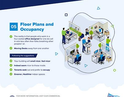 HVAC Technology Infographics Design