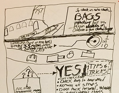 Airline Infographic and UI Sketches
