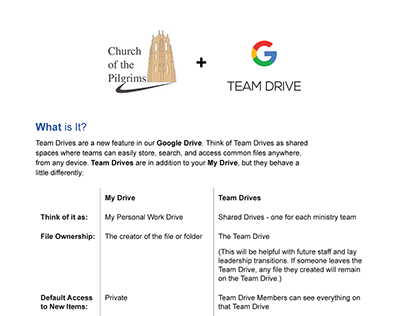 Training: User Guide for Team Drives