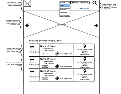 Symphony Website Wireframes and Site Plan