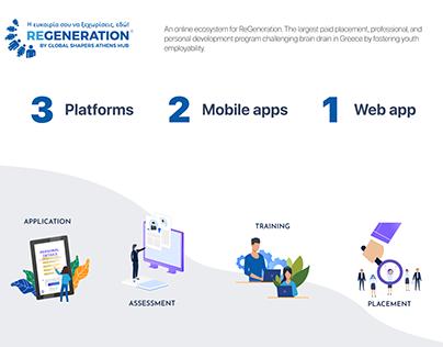 ReGeneration Recruiting & Candidate Management Platform
