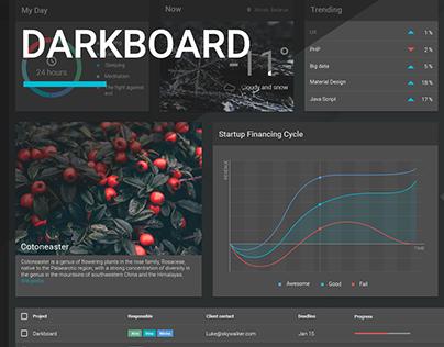 DARKBOARD - Dashboard design