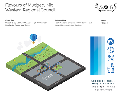 Flavours of Mudgee - Website Design