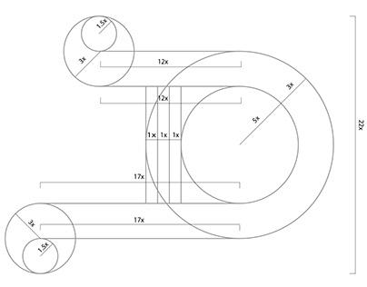 Representação técnica utilizada em letra e número