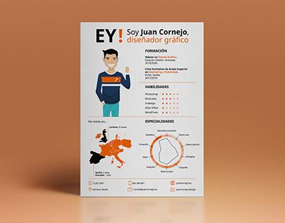 CV Juan Cornejo