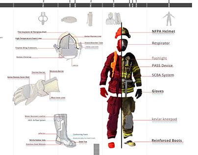 Gear - Firefighter Suit
