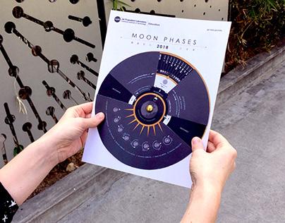 NASA-JPL Education - Moon Phases Calendar