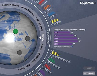 ExxonMobil: Various Interactives