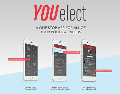 YOUelect - Voter Information Interface Design