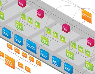 AT&T eCommerce Upper Funnel Redesign (www.att.com)