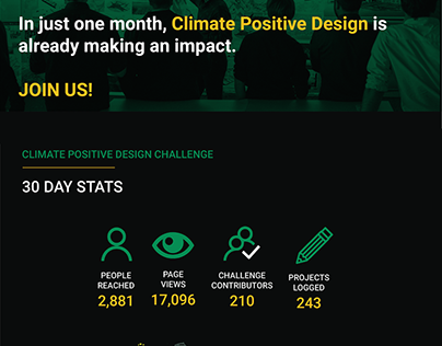 Climate Positive Design Analytics Infographic
