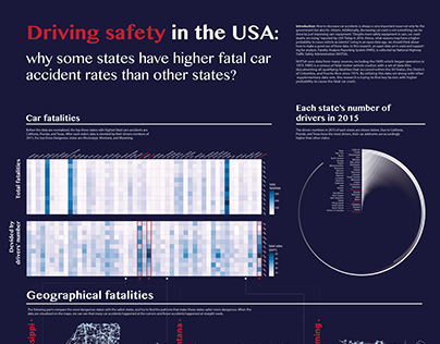 Data visualization | Driving safety in the USA