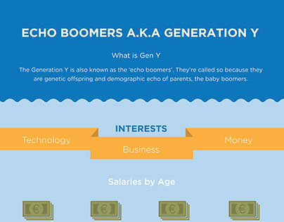 Infographic on Gen Y