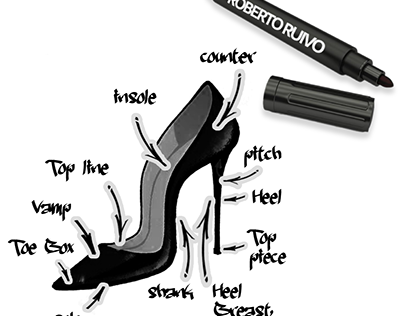 Anatomy of a High Heel