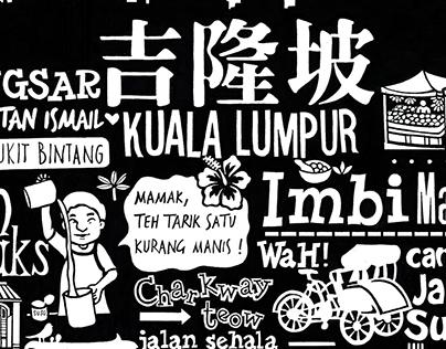 Something about Kuala Lumpur