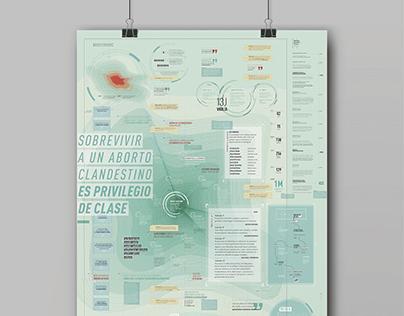 Diseño de Información - Esquemática