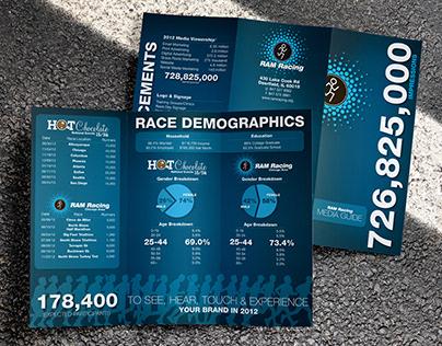 RAM Racing Media Guide