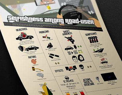 Infographic: Road Safety PSA (Digital Illustration)