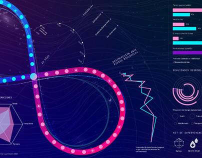Infografía interactiva - Cuarenloop