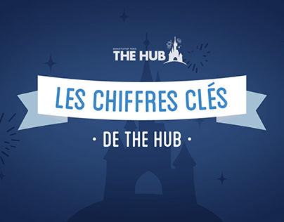 Disney - The Hub