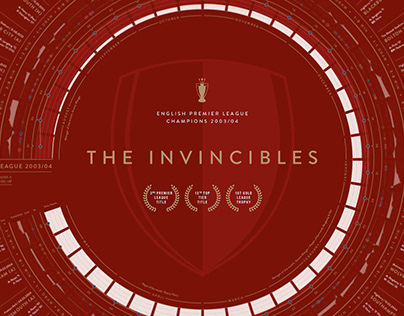 The Invincibles: Arsenal 03/04 Season Print