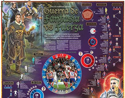 Final Champions League 2016 Real Madrid - Atlético M.