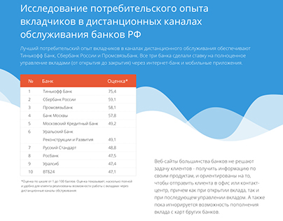 Landing Page, Structured Products Investments