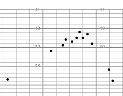 It's just cool (fever chart)