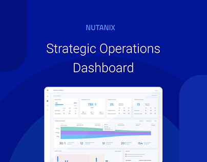 Strategic Operations Dashboard- Nutanix