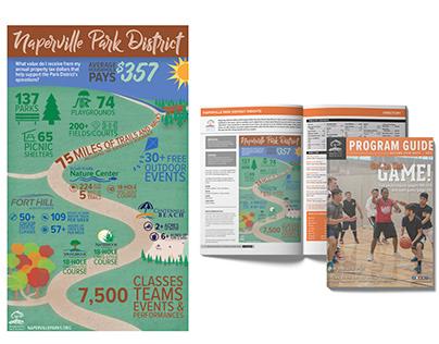 Naperville Park District Infographics