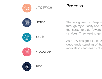Design Thinking Project | Fitness App