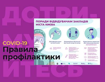 Prevention of coronavirus. Poster
