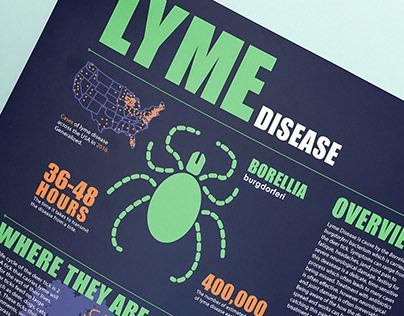 Lyme Disease Infographic