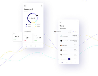 Bizantium - financial systems supporting companies