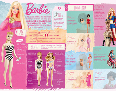 Barbie Infographic