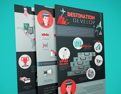 Destination Develop Infographics