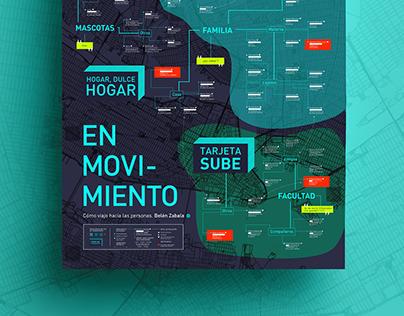 infografía _ relaciones personales