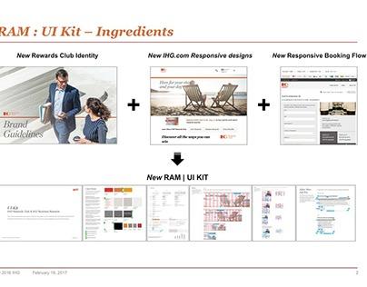 IHG Rewards Club - UI Kits & Webpages