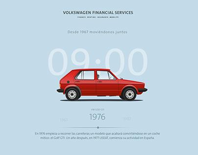 Screensaver for Volkswagen Financial Services