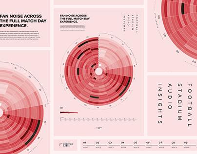 Fan engagement data-visualisation