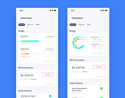 Mobile Services Selfcare App on Behance